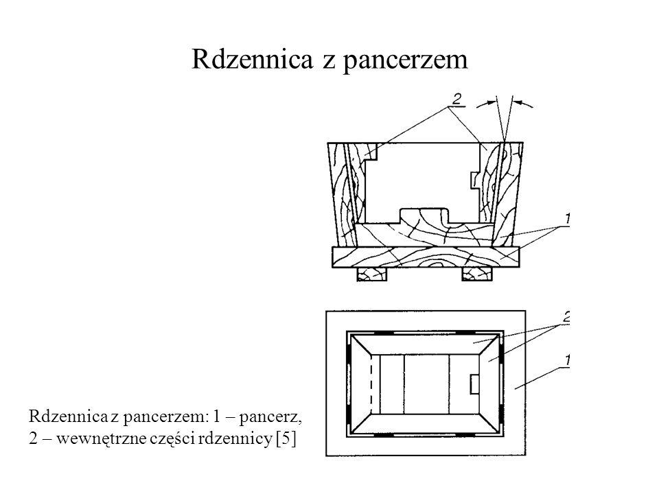 Rdzennica z pancerzem Rdzennica z pancerzem: 1 – pancerz, 2 – wewnętrzne części rdzennicy [5]